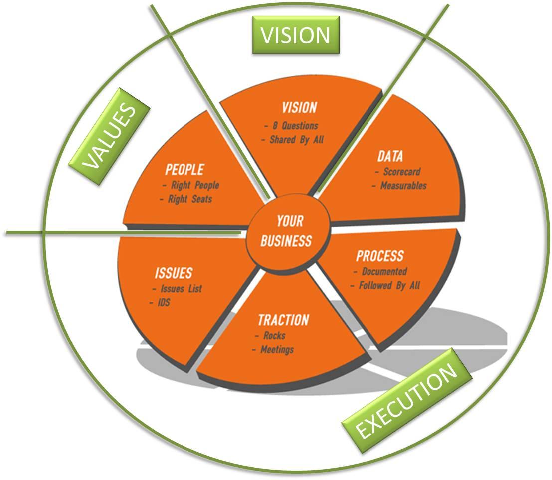 Vision-Values-Exec